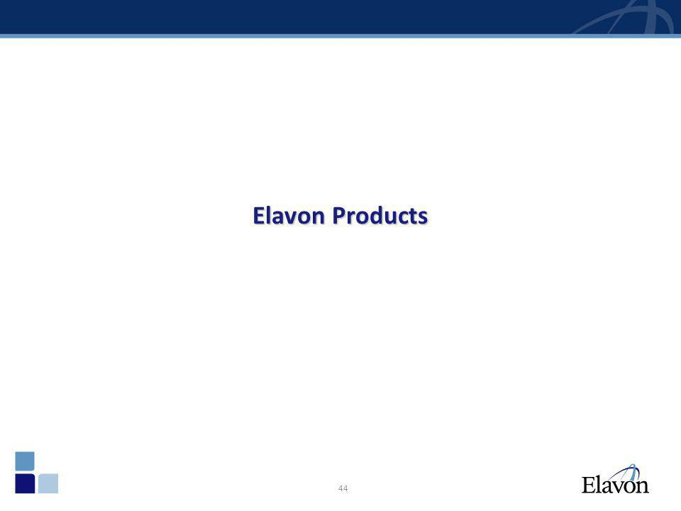 44 Elavon Products