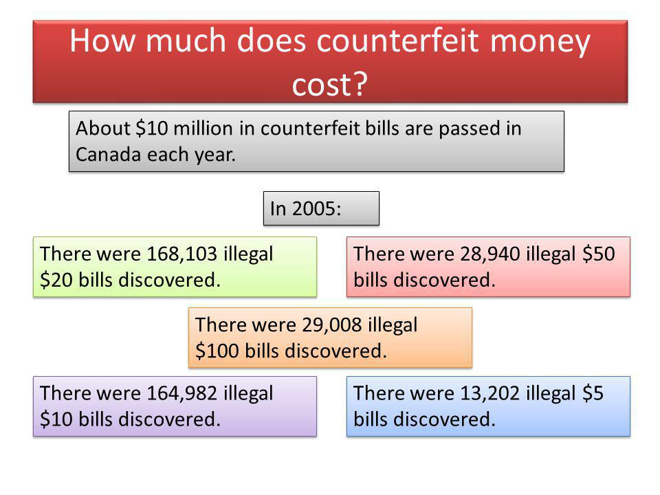 How much does counterfeit money cost? About $10 million in counterfeit bills are passed in Canada each year. In 2005: There were 164,982 illegal $10 b
