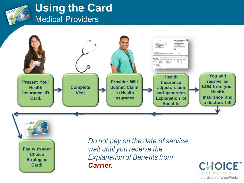 Using the Card Medical Providers Do not pay on the date of service, wait until you receive the Explanation of Benefits from Carrier.