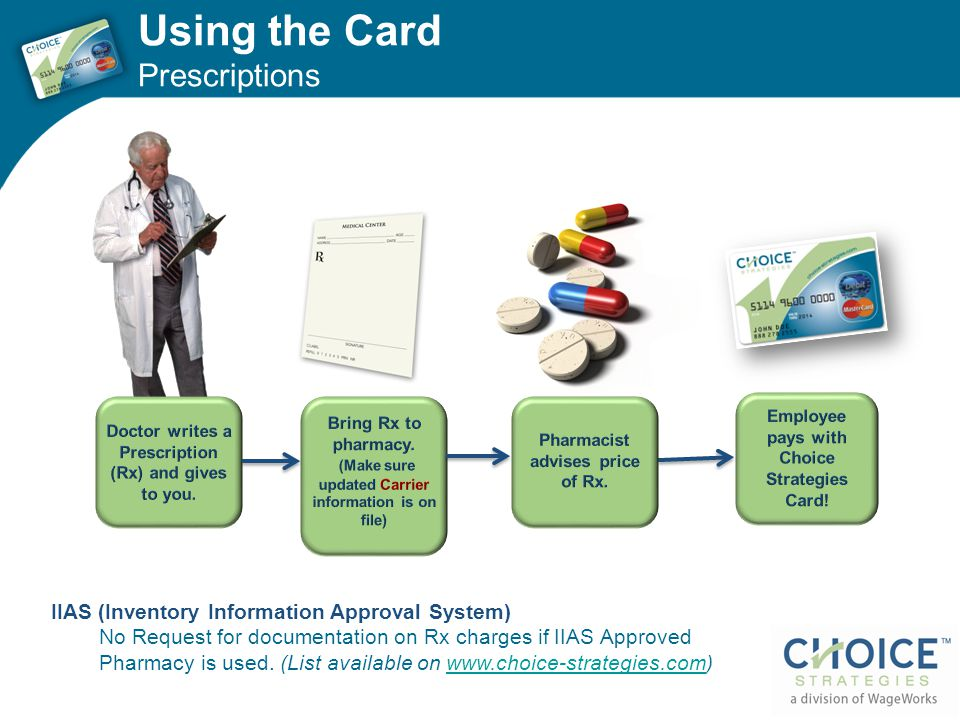 Using the Card Prescriptions IIAS (Inventory Information Approval System) No Request for documentation on Rx charges if IIAS Approved Pharmacy is used.