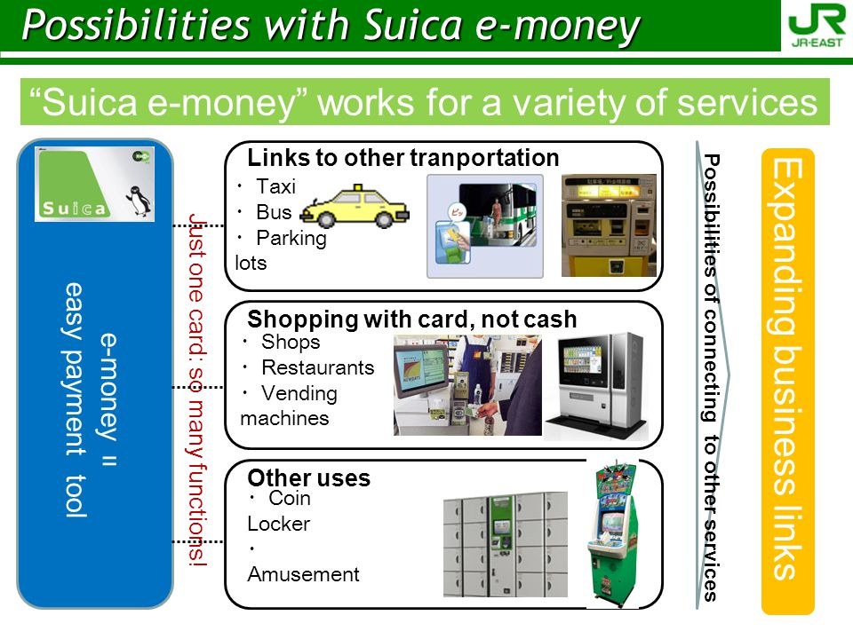 Suica e-money works for a variety of services Just one card: so many functions! Links to other tranportation Shopping with card, not cash Other uses E