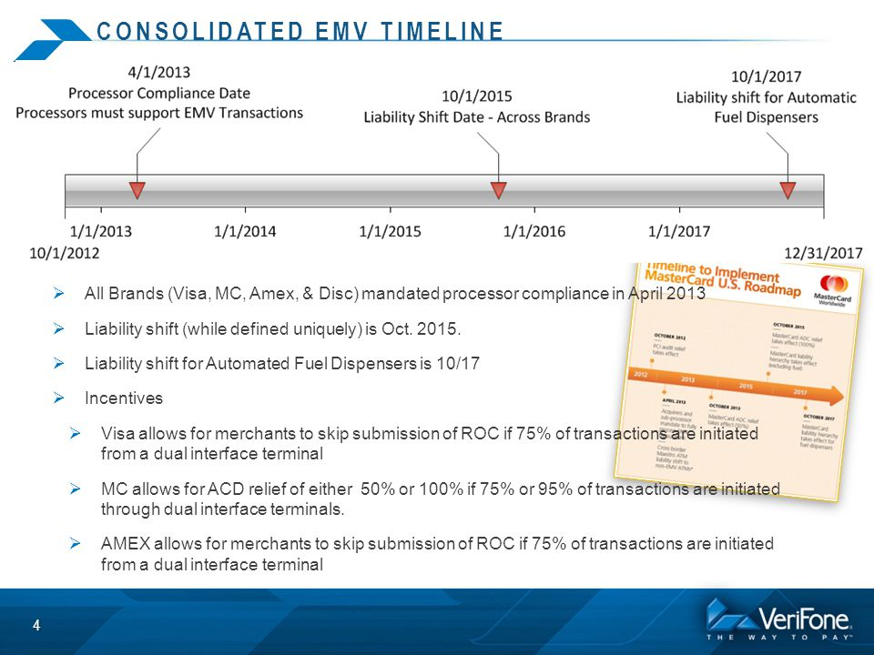 CONSOLIDATED EMV TIMELINE 4 All Brands (Visa, MC, Amex, & Disc) mandated processor compliance in April 2013 Liability shift (while defined uniquely) i