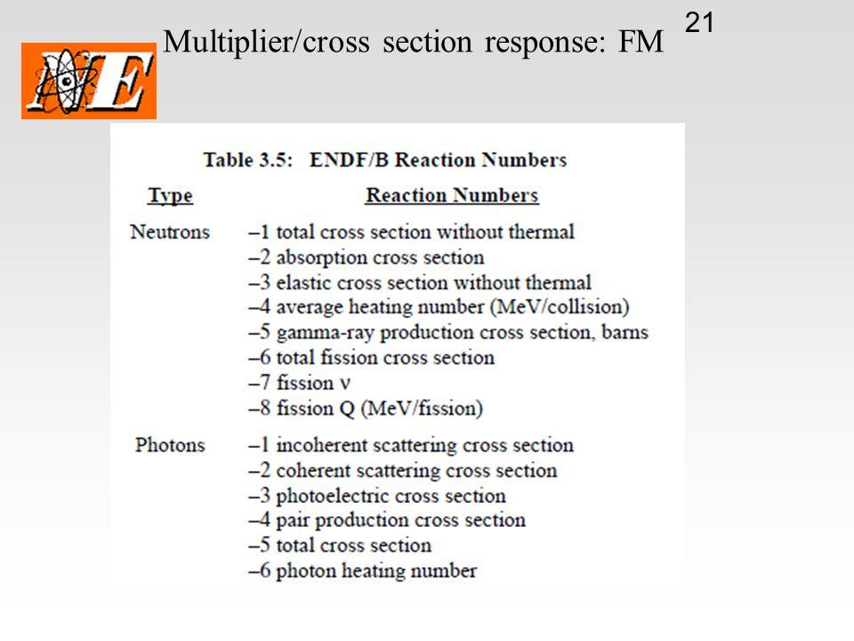 21 Multiplier/cross section response: FM