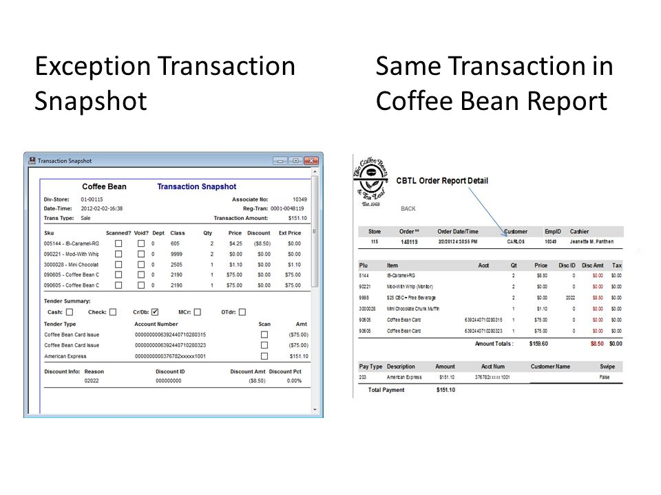 Exception Transaction Snapshot Same Transaction in Coffee Bean Report