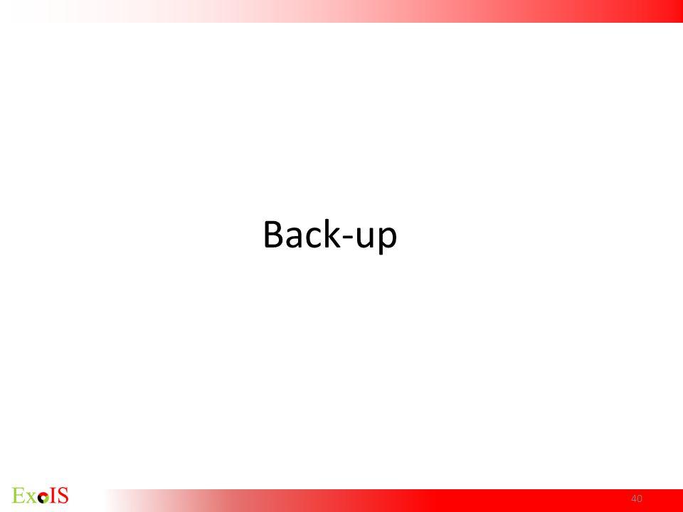 Back-up 40