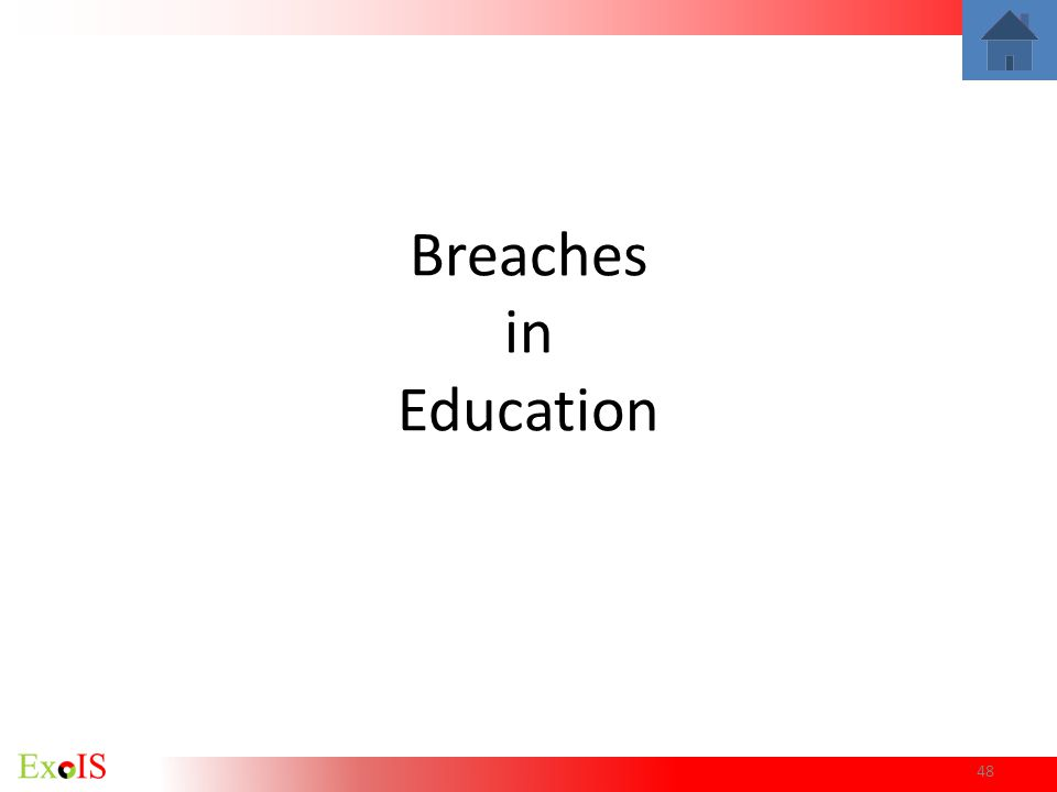 Breaches in Education 48