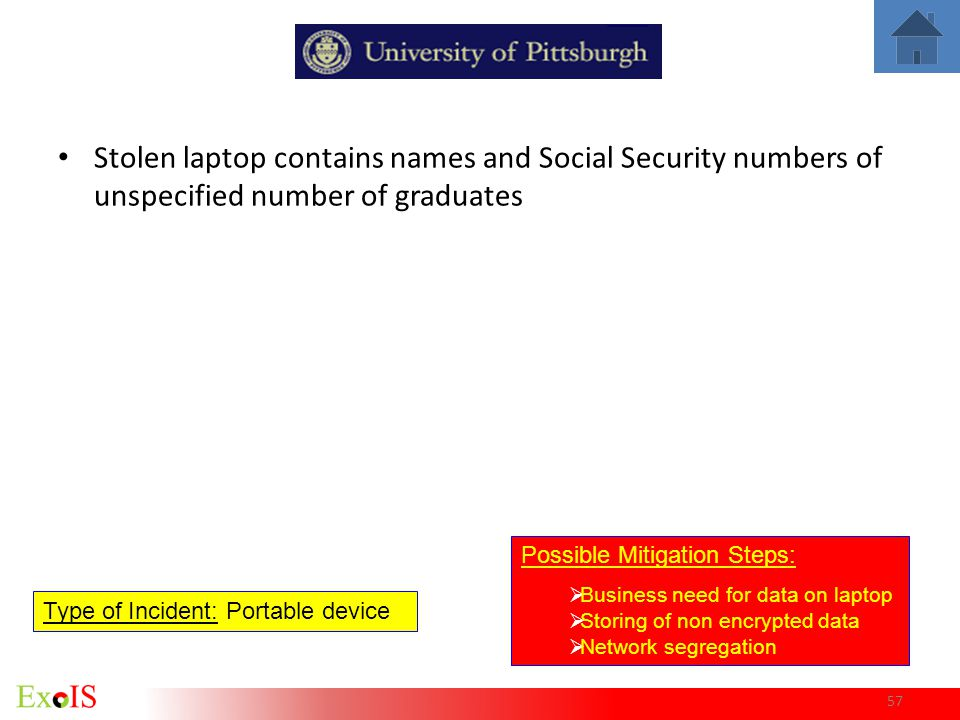 57 Stolen laptop contains names and Social Security numbers of unspecified number of graduates Type of Incident: Portable device Possible Mitigation S