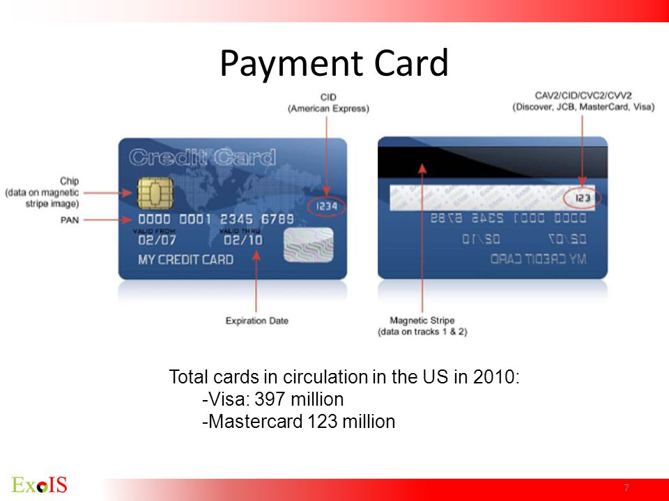 7 Payment Card Total cards in circulation in the US in 2010: -Visa: 397 million -Mastercard 123 million
