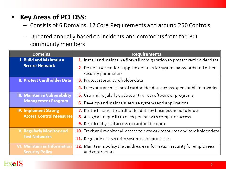 Key Areas of PCI DSS: – Consists of 6 Domains, 12 Core Requirements and around 250 Controls – Updated annually based on incidents and comments from th