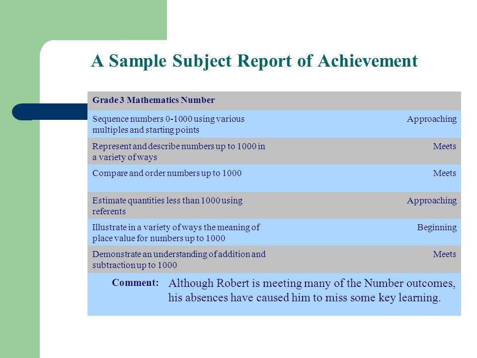 Key Features of the Report Card outcomes-based achievement learner behaviours