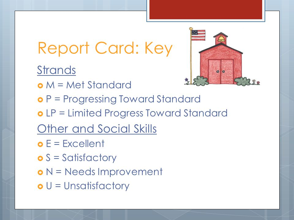 Report Card: Key Strands M = Met Standard P = Progressing Toward Standard LP = Limited Progress Toward Standard Other and Social Skills E = Excellent