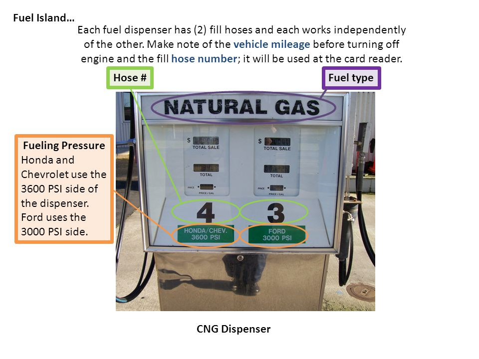 CNG Dispenser Each fuel dispenser has (2) fill hoses and each works independently of the other. Make note of the vehicle mileage before turning off en