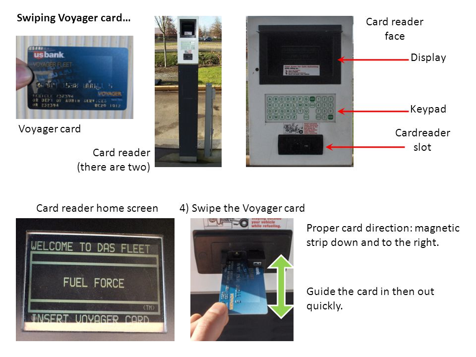 Voyager card Proper card direction: magnetic strip down and to the right. Card reader (there are two) 4) Swipe the Voyager cardCard reader home screen