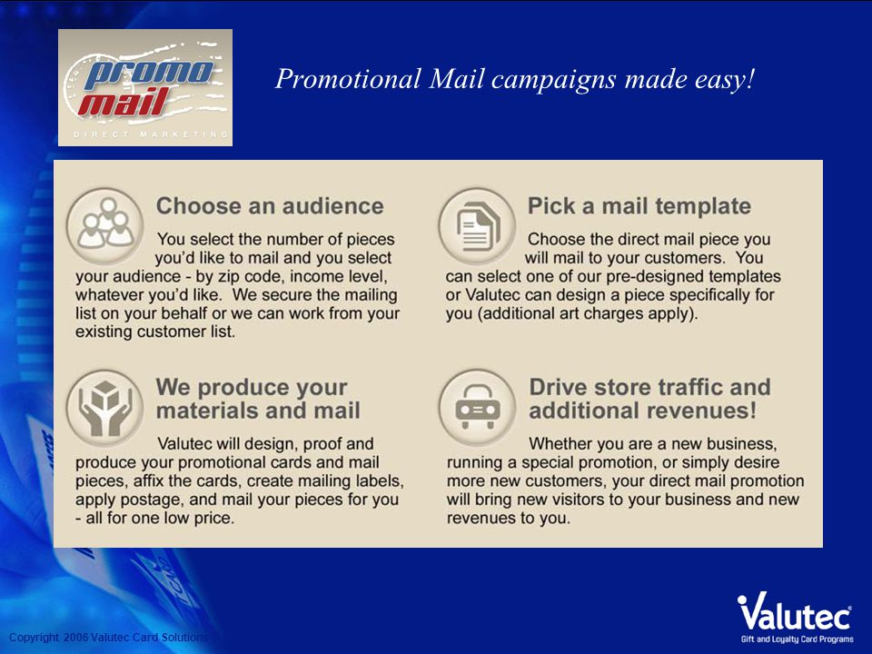 Copyright 2006 Valutec Card Solutions 4 Custom or Templated Direct mailer Merchant Chooses Offer 30 Mil Custom Card 1 st Class Postage Mailing List with Merchant- Specified Demographics Complete Direct Mail Card-Based Solution – For ONE Low Price PromoMail - Direct Mail Marketing