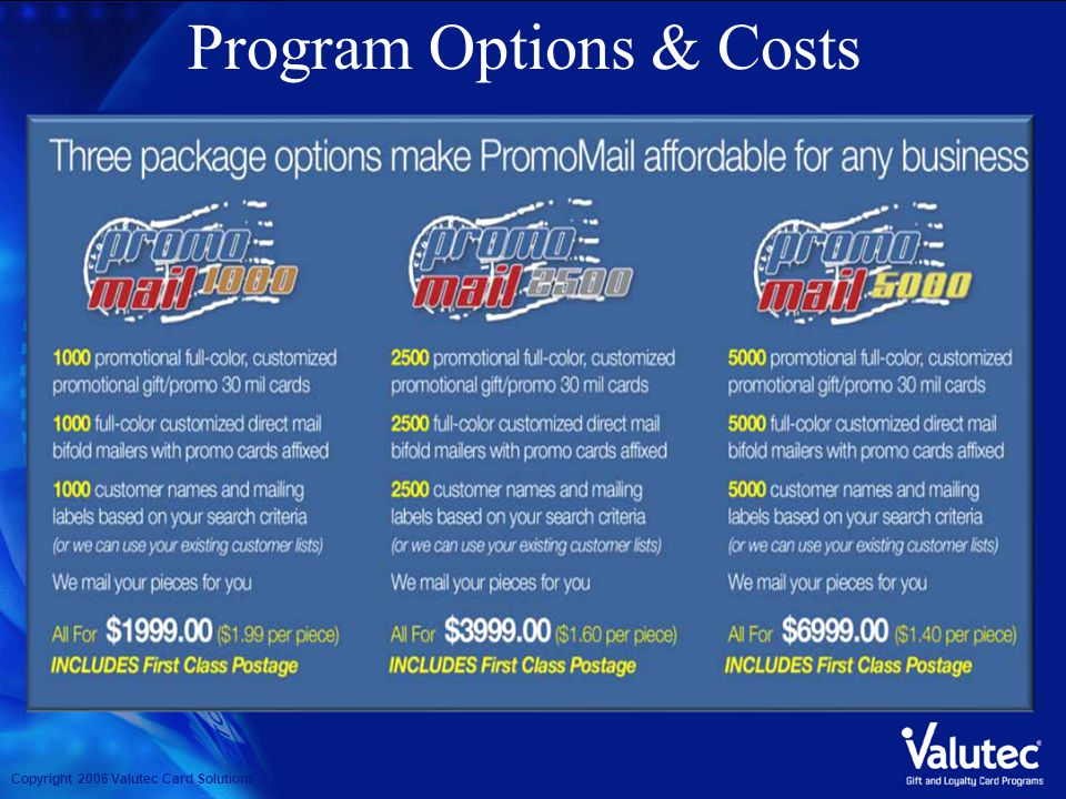 Copyright 2006 Valutec Card Solutions 7 Program Options & Costs