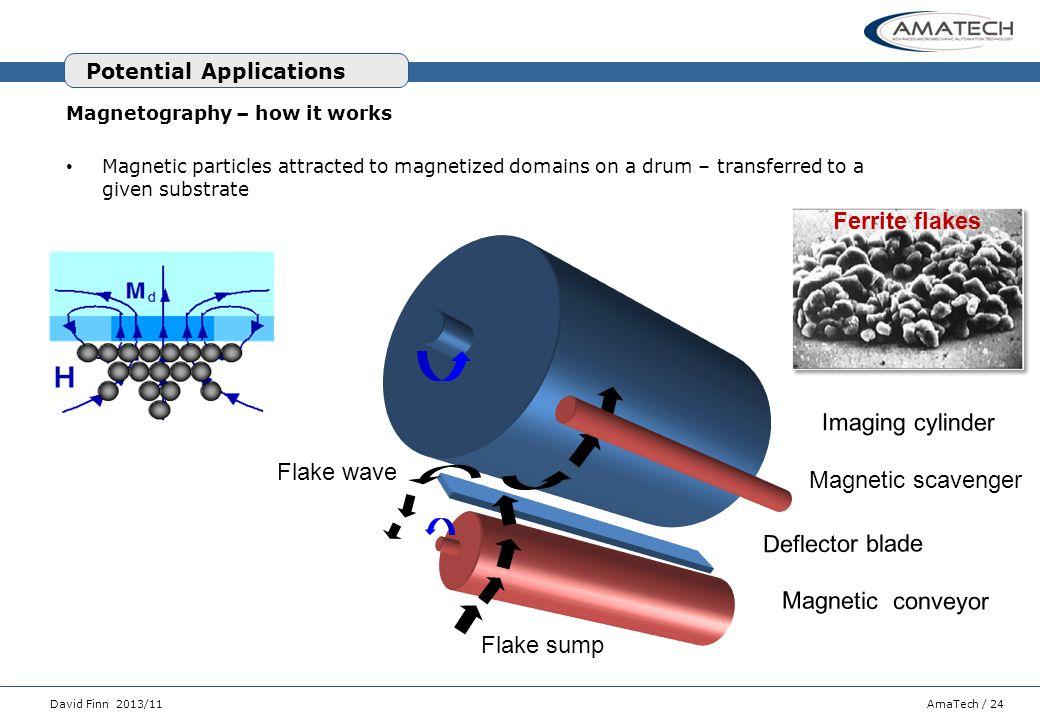 AmaTech / 24David Finn 2013/11 Ferrite flakes Imaging cylinder Magnetic conveyor Deflector blade Flake sump Flake wave Magnetic scavenger Potential Ap