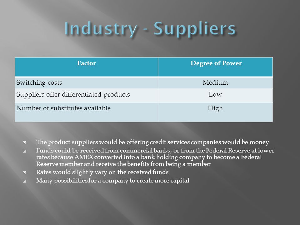 Factor Degree of Power Switching costsMedium Suppliers offer differentiated productsLow Number of substitutes availableHigh The product suppliers would be offering credit services companies would be money Funds could be received from commercial banks, or from the Federal Reserve at lower rates because AMEX converted into a bank holding company to become a Federal Reserve member and receive the benefits from being a member Rates would slightly vary on the received funds Many possibilities for a company to create more capital