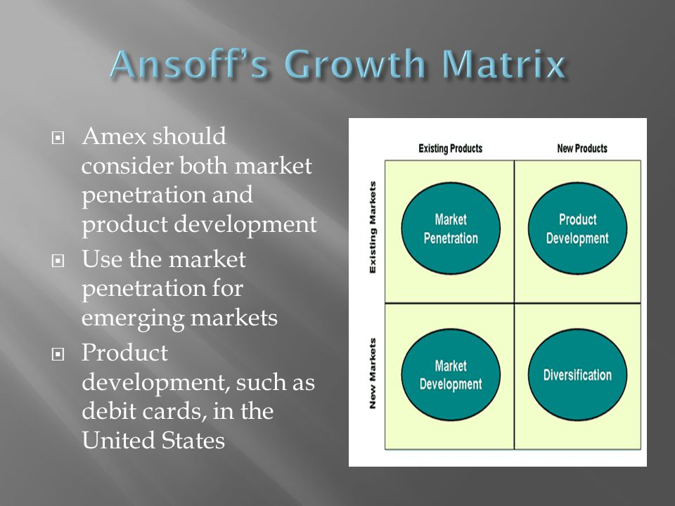 Amex should consider both market penetration and product development Use the market penetration for emerging markets Product development, such as debit cards, in the United States
