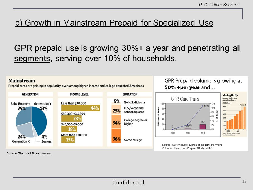 Confidential R. C. Giltner Services 12 GPR prepaid use is growing 30%+ a year and penetrating all segments, serving over 10% of households. Source: Th