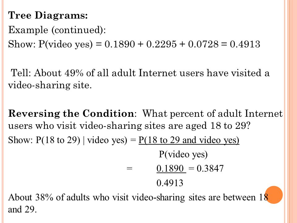 Tree Diagrams: Example (continued): Show: P(video yes) = 0.1890 + 0.2295 + 0.0728 = 0.4913 Tell: About 49% of all adult Internet users have visited a video-sharing site.