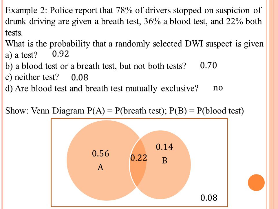 Example 2: Police report that 78% of drivers stopped on suspicion of drunk driving are given a breath test, 36% a blood test, and 22% both tests.