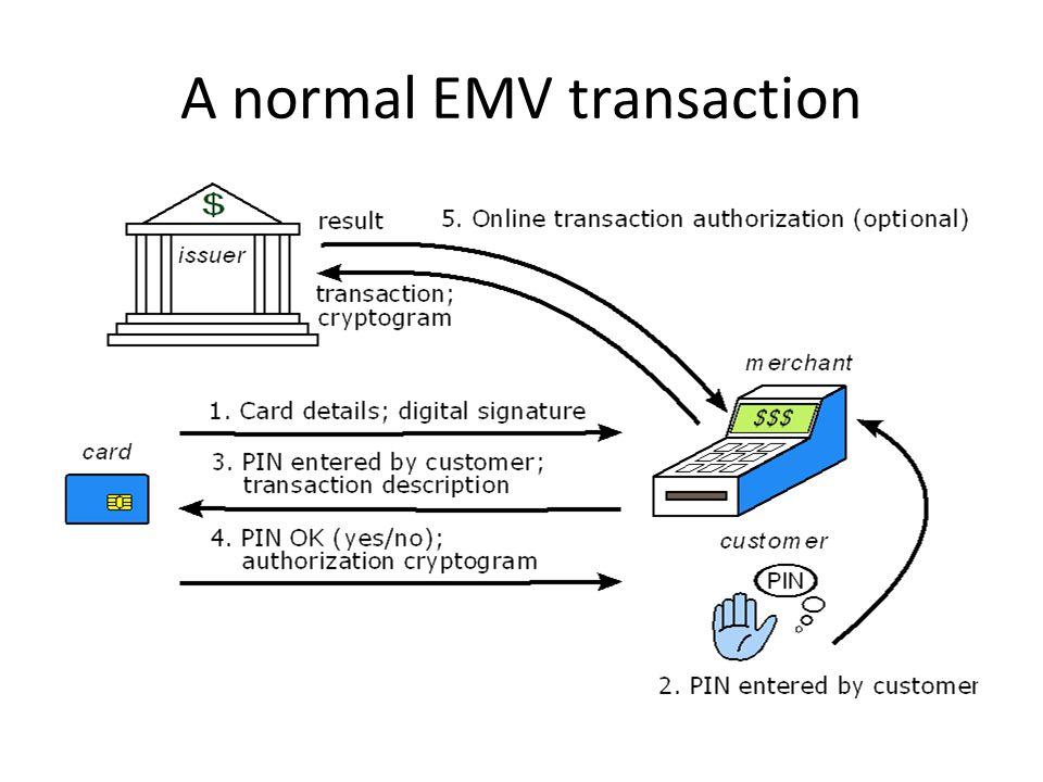 A normal EMV transaction