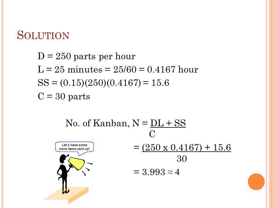 S OLUTION D = 250 parts per hour L = 25 minutes = 25/60 = 0.4167 hour SS = (0.15)(250)(0.4167) = 15.6 C = 30 parts No. of Kanban, N = DL + SS C = (250