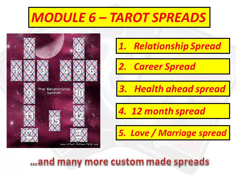MODULE 6 – TAROT SPREADS 1. Relationship Spread 2.