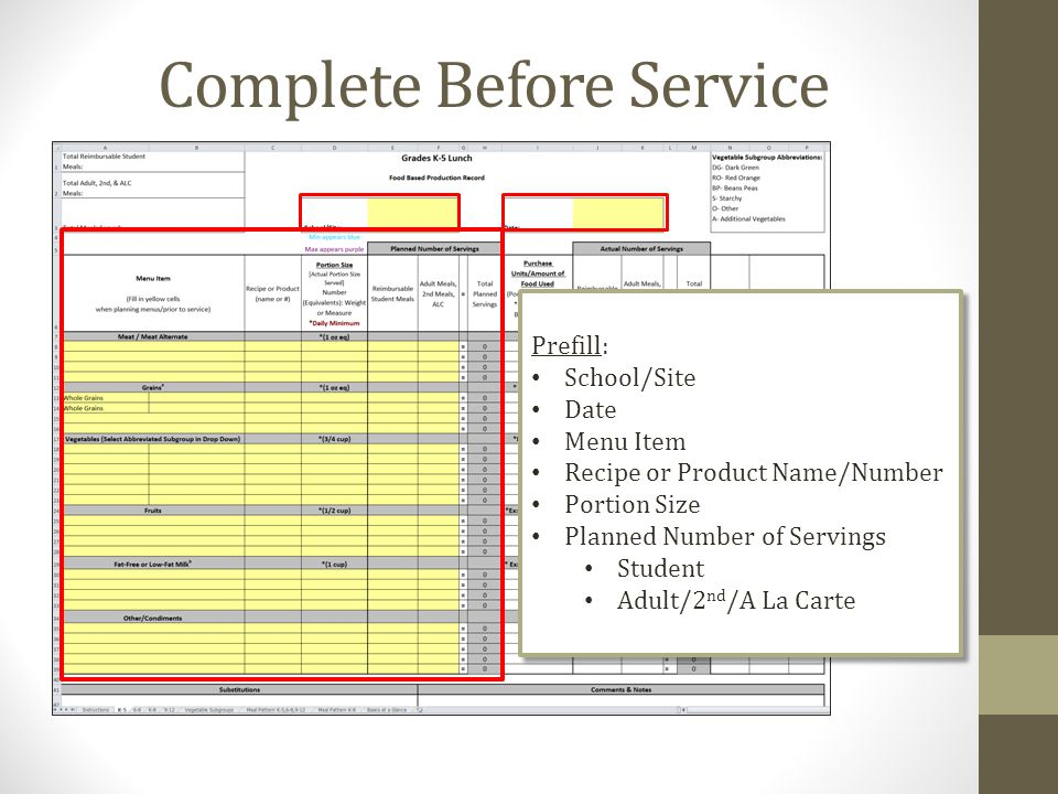 Complete Before Service Prefill: School/Site Date Menu Item Recipe or Product Name/Number Portion Size Planned Number of Servings Student Adult/2 nd /