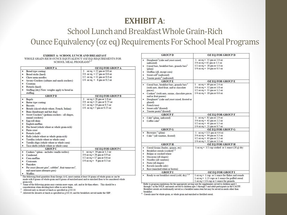 EXHIBIT A: School Lunch and Breakfast Whole Grain-Rich Ounce Equivalency (oz eq) Requirements For School Meal Programs
