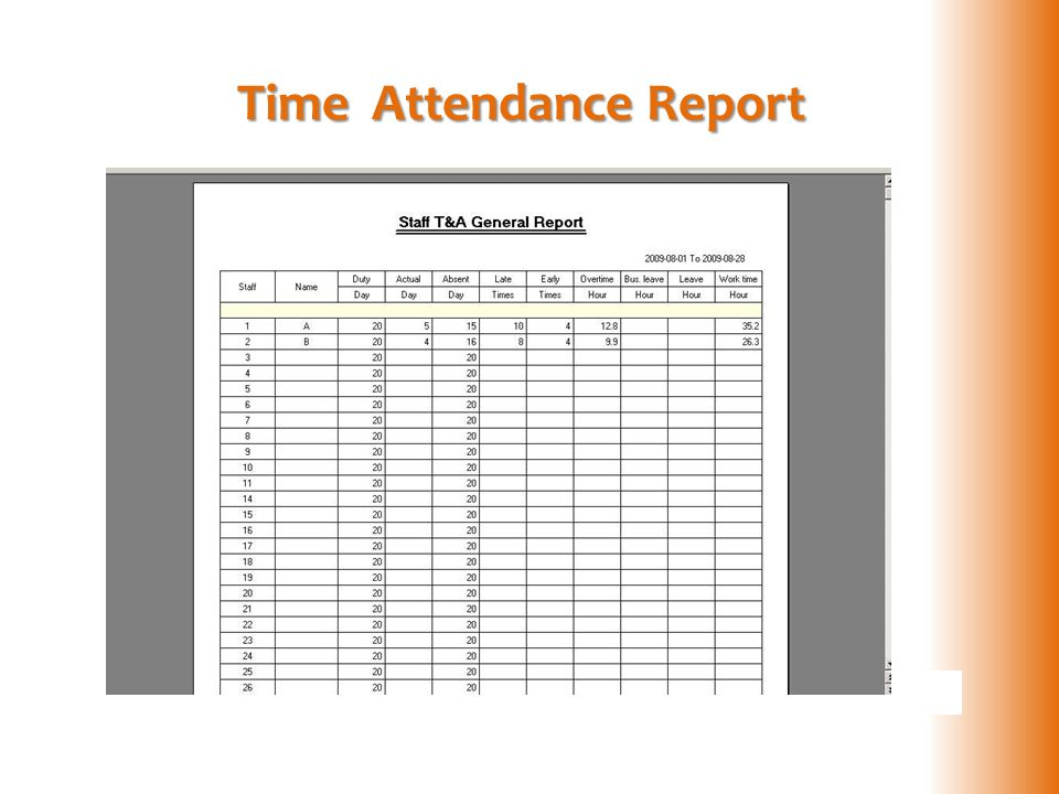 Time Attendance Report