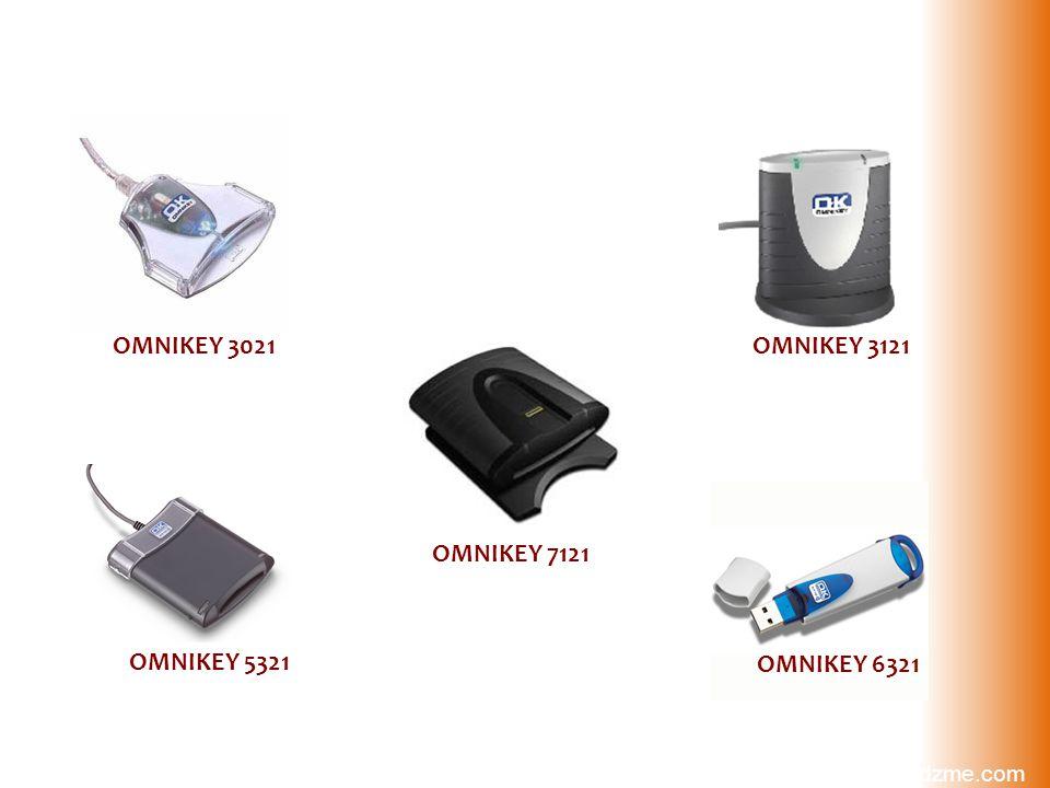 OMNIKEY 5321 OMNIKEY 3021 www.cardzme.com sales@cardzme.com OMNIKEY 3121 OMNIKEY 6321 OMNIKEY 7121