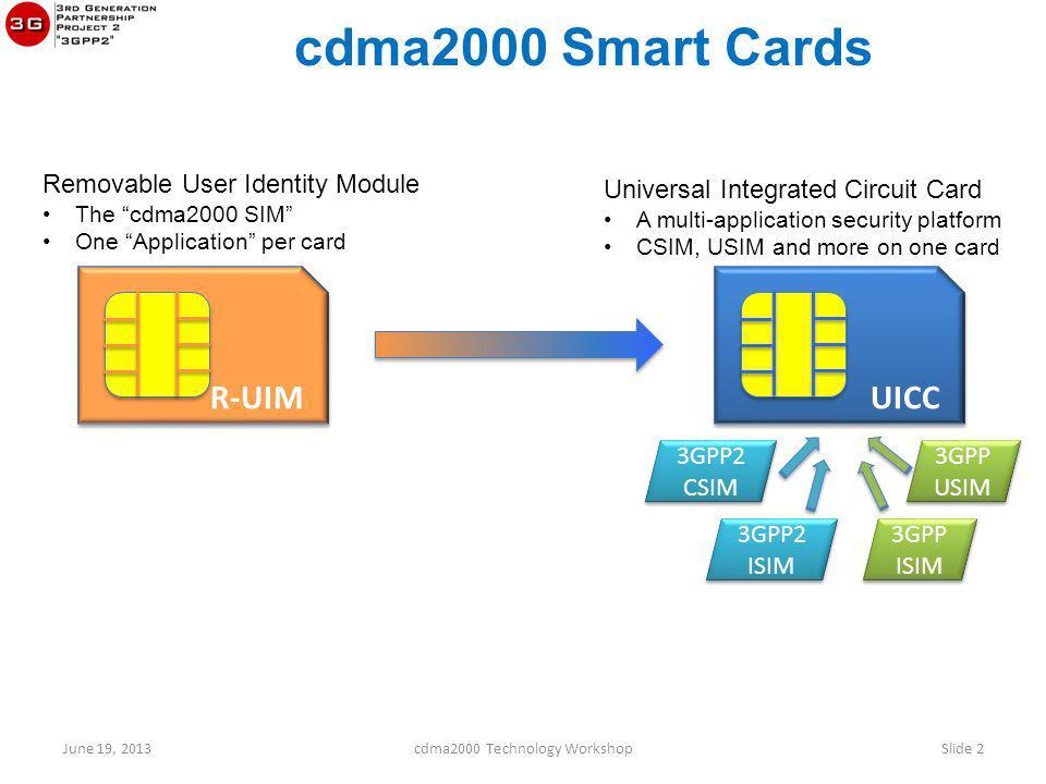 cdma2000 Smart Cards June 19, 2013cdma2000 Technology WorkshopSlide 2 R-UIM Removable User Identity Module The cdma2000 SIM One Application per card Universal Integrated Circuit Card A multi-application security platform CSIM, USIM and more on one card UICC 3GPP2 CSIM 3GPP2 ISIM 3GPP USIM 3GPP ISIM