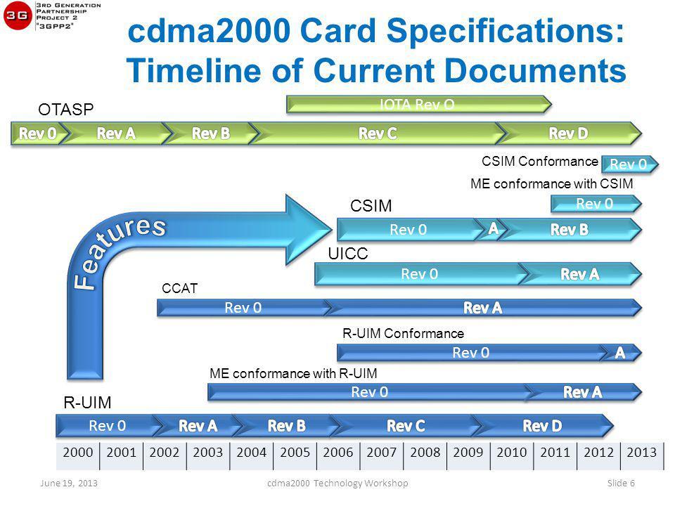 cdma2000 Card Specifications: Timeline of Current Documents June 19, 2013cdma2000 Technology WorkshopSlide 6 OTASP CSIM Rev 0 ME conformance with CSIM Rev 0 R-UIM Rev 0 ME conformance with R-UIM Rev 0 R-UIM Conformance Rev 0 CCAT Rev 0 UICC IOTA Rev O 20002001200220032004200520062007200820092010201120122013 CSIM Conformance Rev 0