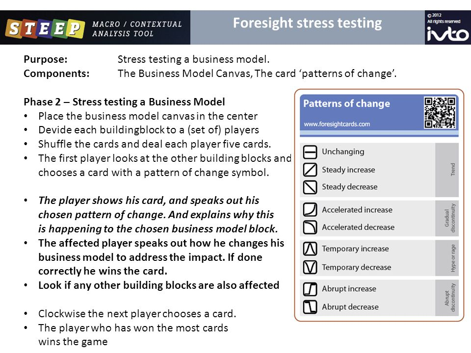 Foresight cards Foresight stress testing Purpose: Stress testing a business model. Components:The Business Model Canvas, The card patterns of change.