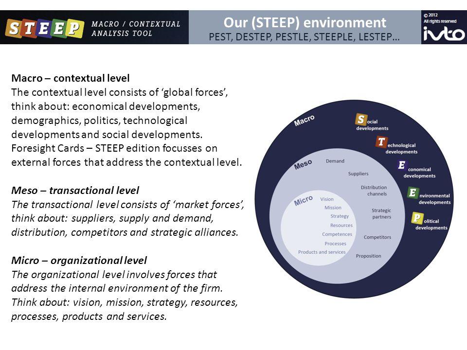 Macro – contextual level The contextual level consists of global forces, think about: economical developments, demographics, politics, technological d