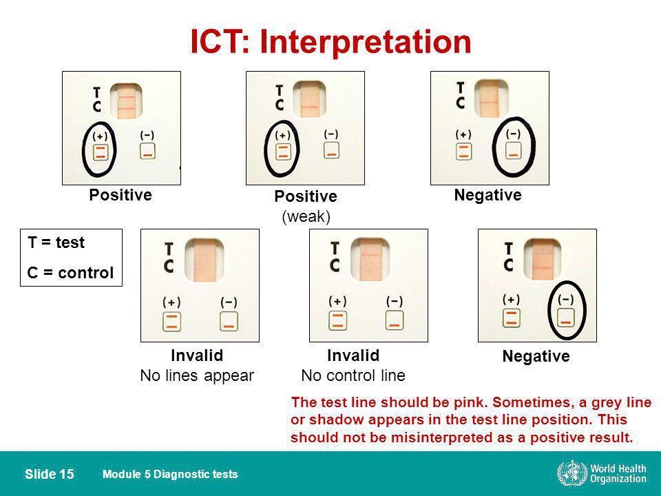 Module 5 Diagnostic tests ICT: Interpretation T = test C = control PositiveNegative Invalid No lines appear Invalid No control line Positive (weak) Negative The test line should be pink.