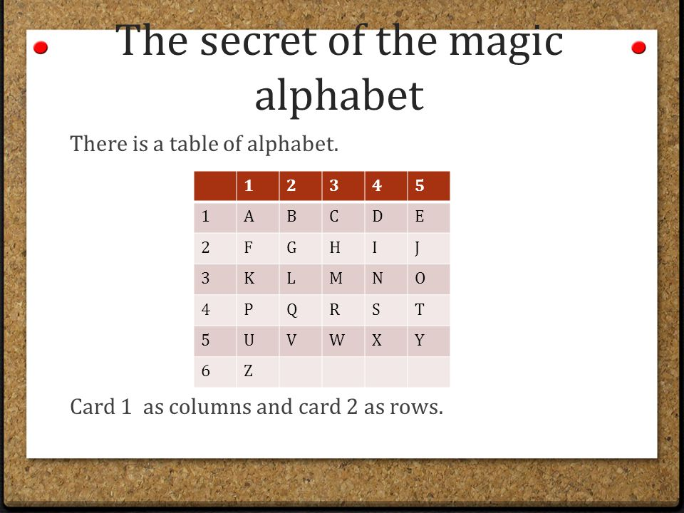 The secret of the magic alphabet There is a table of alphabet. Card 1 as columns and card 2 as rows. 12345 1ABCDE 2FGHIJ 3KLMNO 4PQRST 5UVWXY 6Z