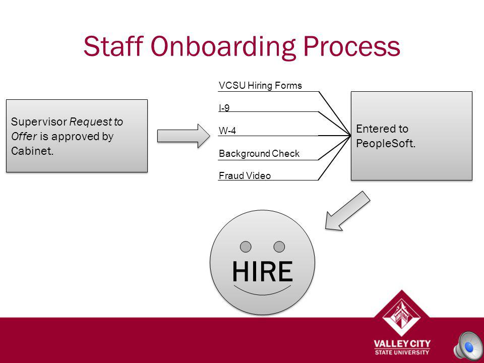 Staff Onboarding Process for Onboarding