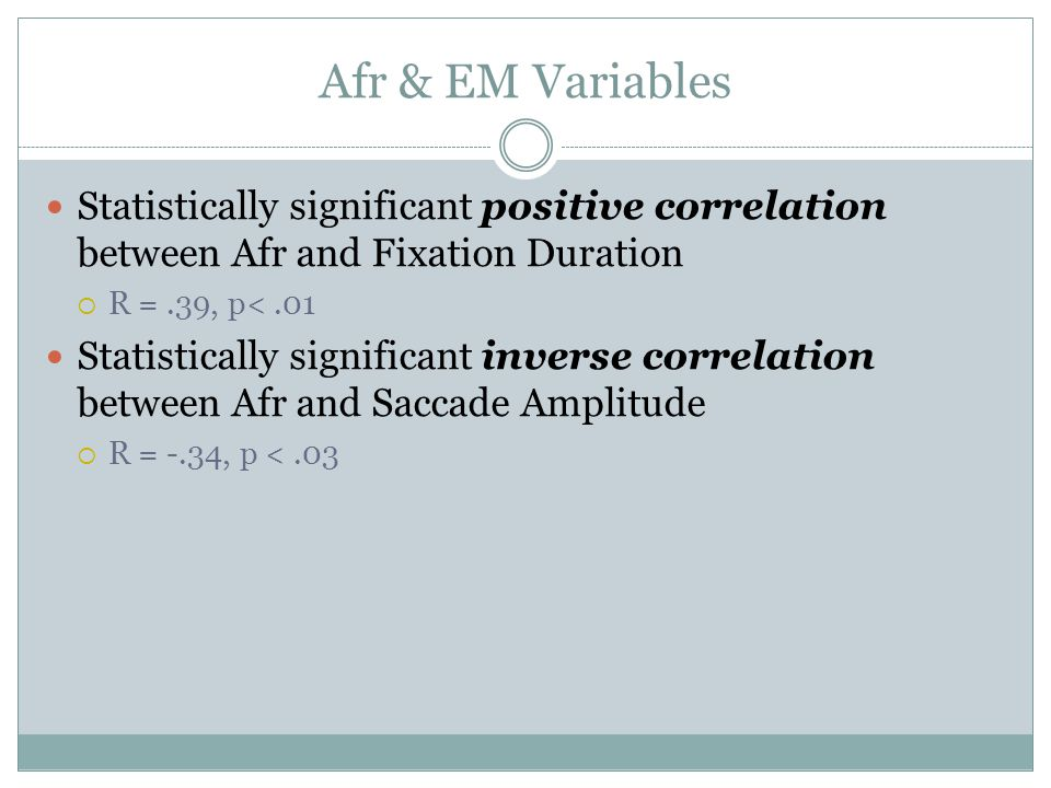 Afr & EM Variables Statistically significant positive correlation between Afr and Fixation Duration R =.39, p<.01 Statistically significant inverse correlation between Afr and Saccade Amplitude R = -.34, p <.03