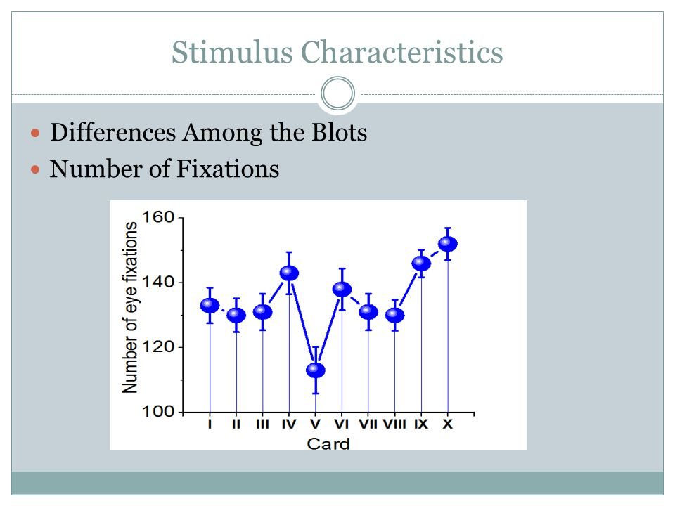 Stimulus Characteristics Differences Among the Blots Number of Fixations
