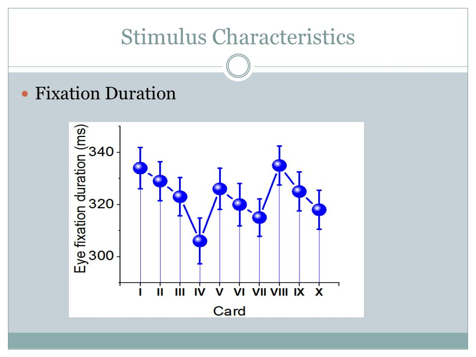 Stimulus Characteristics Fixation Duration