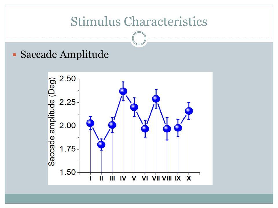 Stimulus Characteristics Saccade Amplitude