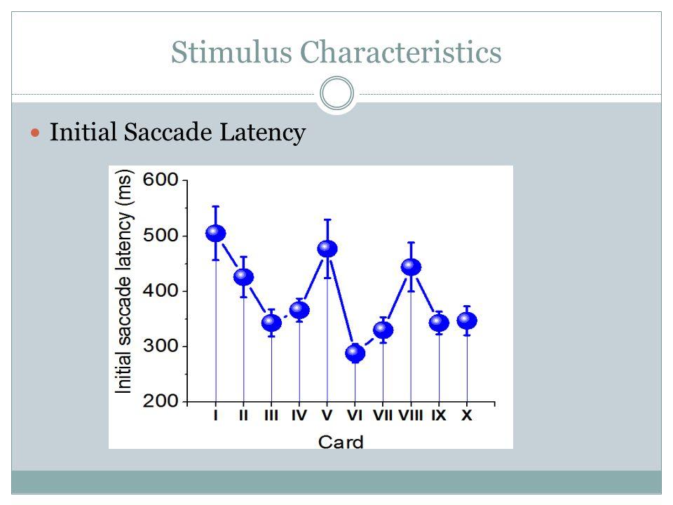 Stimulus Characteristics Initial Saccade Latency