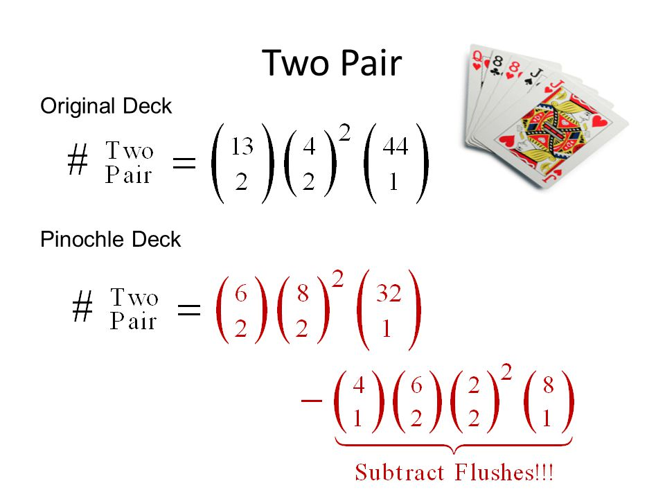 Two Pair Original Deck Pinochle Deck