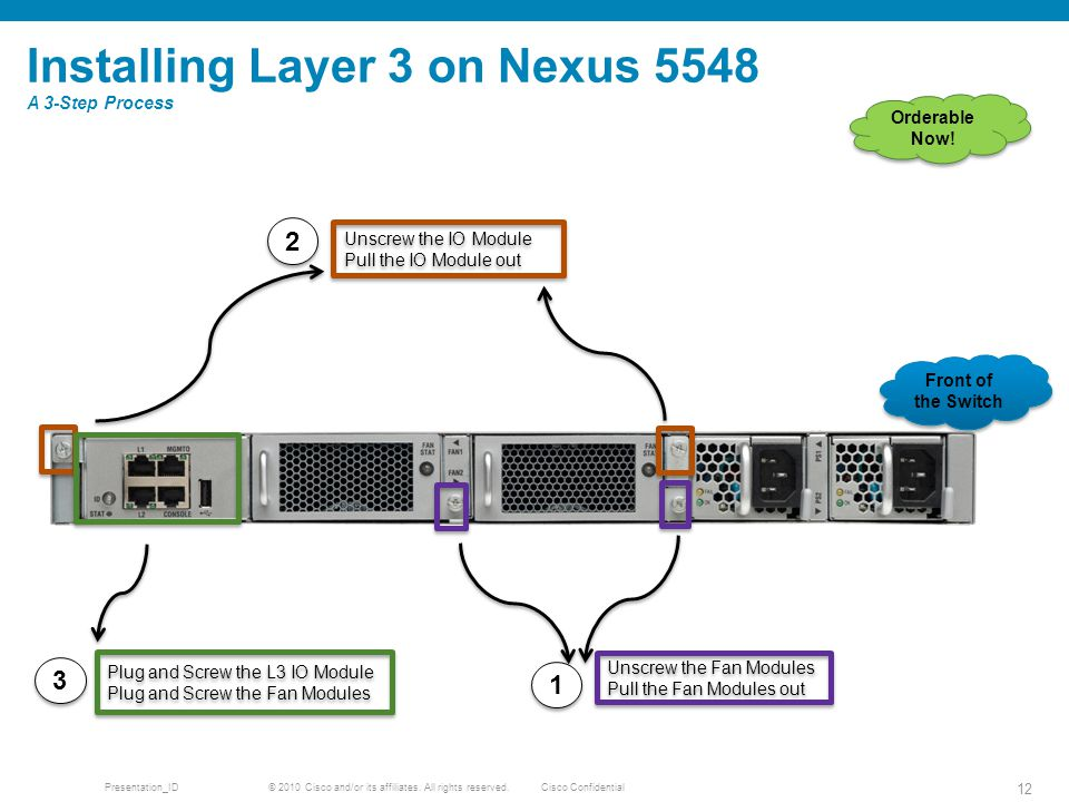 © 2010 Cisco and/or its affiliates. All rights reserved. Cisco ConfidentialPresentation_ID 12 Installing Layer 3 on Nexus 5548 A 3-Step Process Front