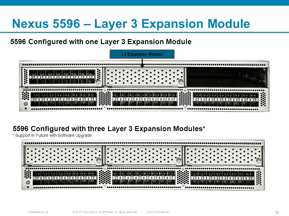 © 2010 Cisco and/or its affiliates. All rights reserved. Cisco ConfidentialPresentation_ID 14 Nexus 5596 – Layer 3 Expansion Module L3 Expansion Modul
