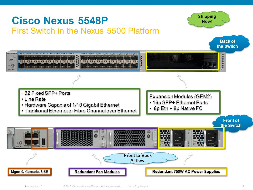 © 2010 Cisco and/or its affiliates. All rights reserved. Cisco ConfidentialPresentation_ID 3 Cisco Nexus 5548P First Switch in the Nexus 5500 Platform