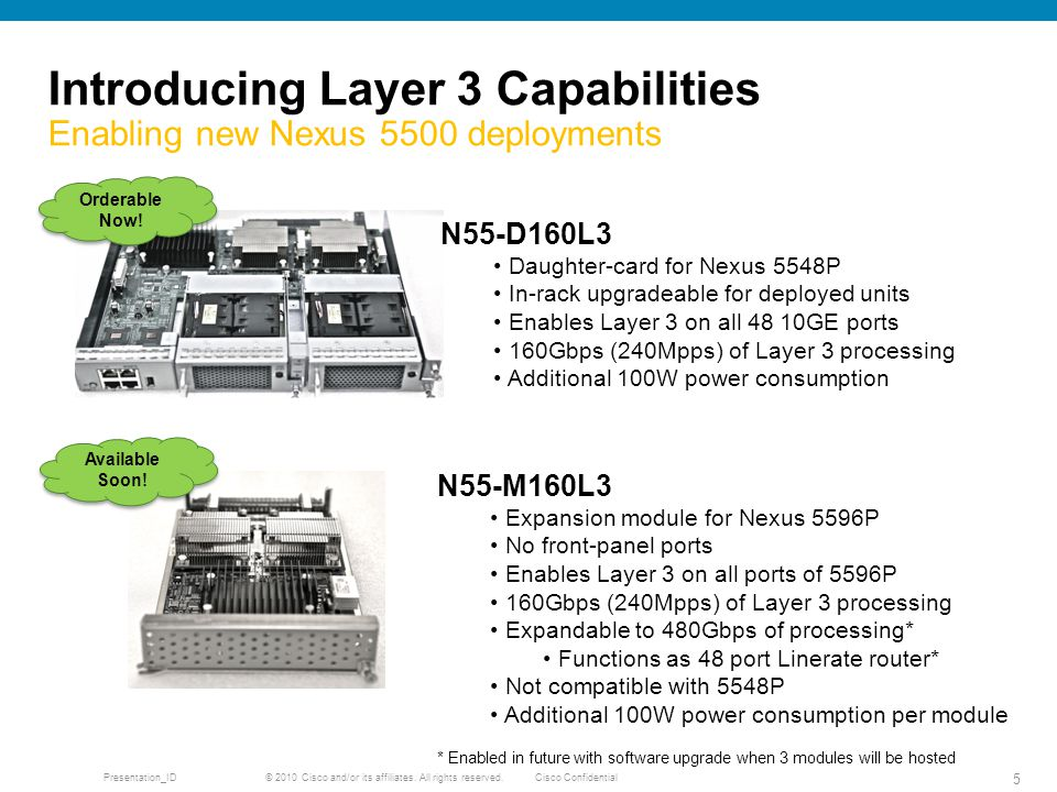 © 2010 Cisco and/or its affiliates. All rights reserved. Cisco ConfidentialPresentation_ID 5 Introducing Layer 3 Capabilities Enabling new Nexus 5500