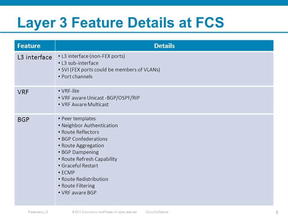 © 2010 Cisco and/or its affiliates. All rights reserved. Cisco ConfidentialPresentation_ID 8 Layer 3 Feature Details at FCS FeatureDetails L3 interfac